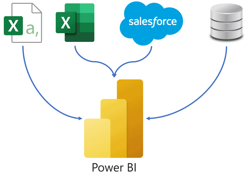 Power Query or SQL Server? Which, when and why – SQLServerCentral