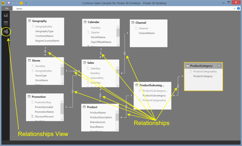 Stairway to DAX and Power BI - Level 12: Function / Iterator