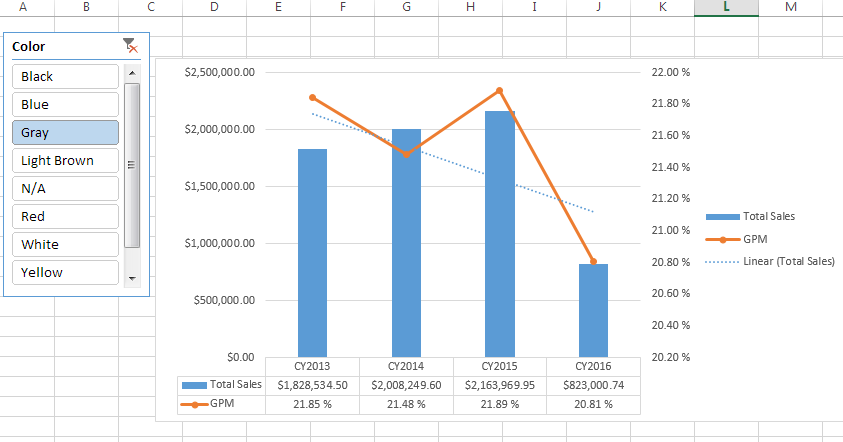 Tabular Fonts Excel