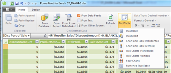 The PowerPivot Drop-down Menu Appears