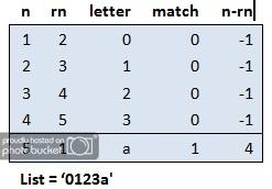 Splitting Strings Based on Patterns – SQLServerCentral