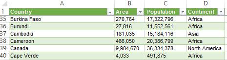 Non-Numeric Measures in DAX – SQLServerCentral