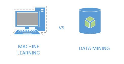 Data Mining Part 39 Azure Machine Learning Vs Microsoft Data Mining