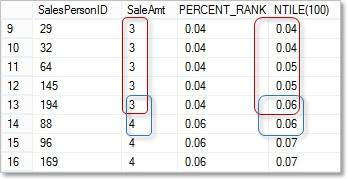 Nasty Fast PERCENT_RANK – SQLServerCentral