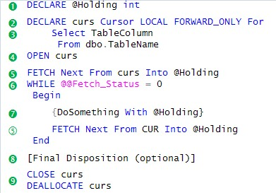 There Must Be 15 Ways To Lose Your Cursors… Part 2 – SQLServerCentral