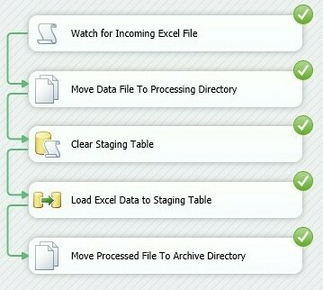 Using the Script Task in SSIS to Process Data Files When They Arrive