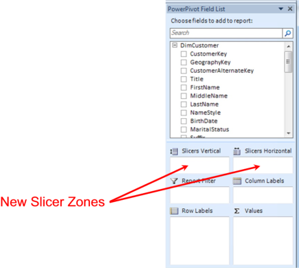 Two New Slicer Zones Appear in the PowerPivot Field List